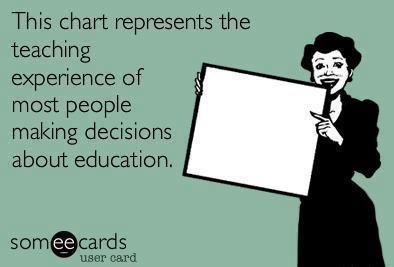 teacherdecisions